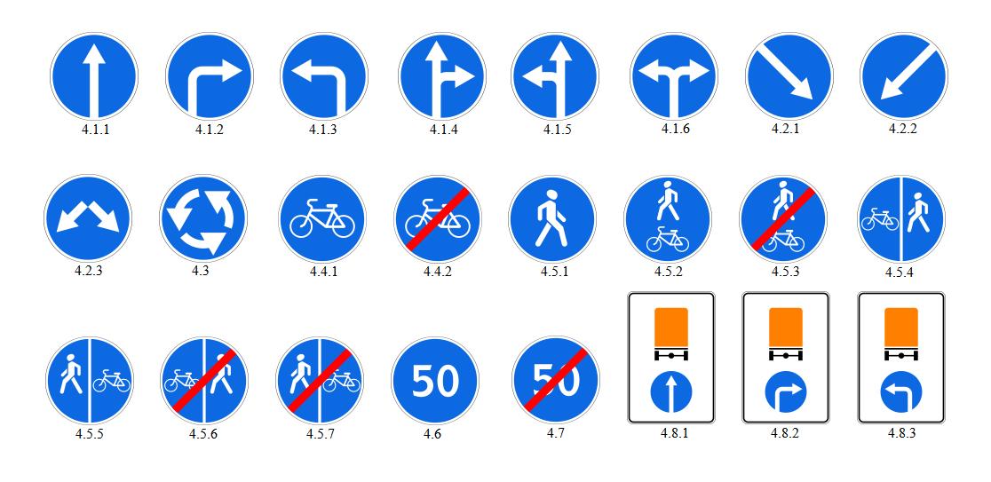 дорожные знаки для водителей в картинках предписывающие его связана